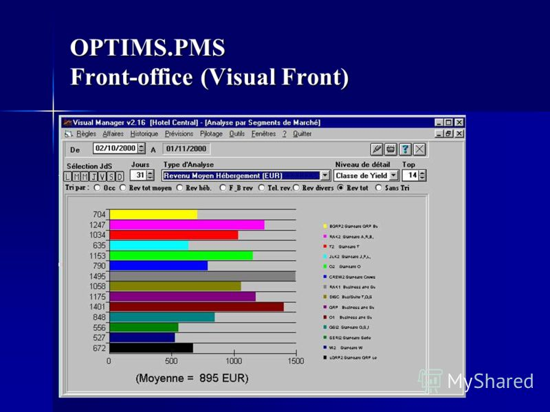 OPTIMS.PMS Front-office (Visual Front)