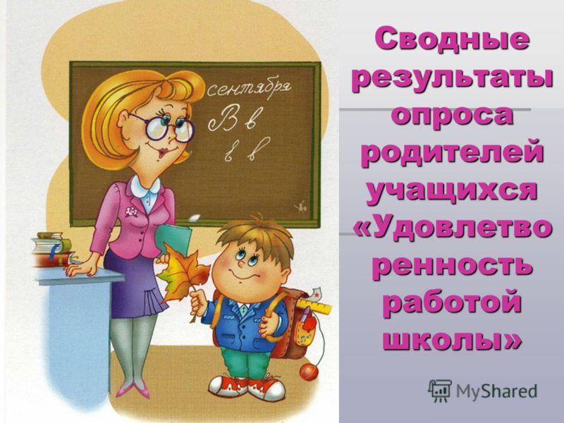 Сводные результаты опроса родителей учащихся «Удовлетво ренность работой школы»