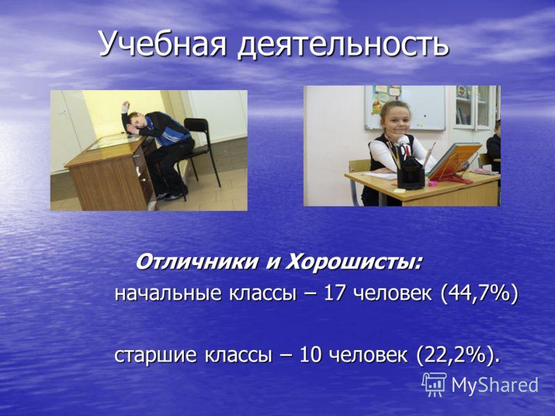 Учебная деятельность Отличники и Хорошисты: начальные классы – 17 человек (44,7%) начальные классы – 17 человек (44,7%) старшие классы – 10 человек (22,2%). старшие классы – 10 человек (22,2%).