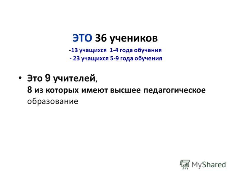 МОУ Березовская основная общеобразовательная школа расположена в 10 км. от г. Ачинска