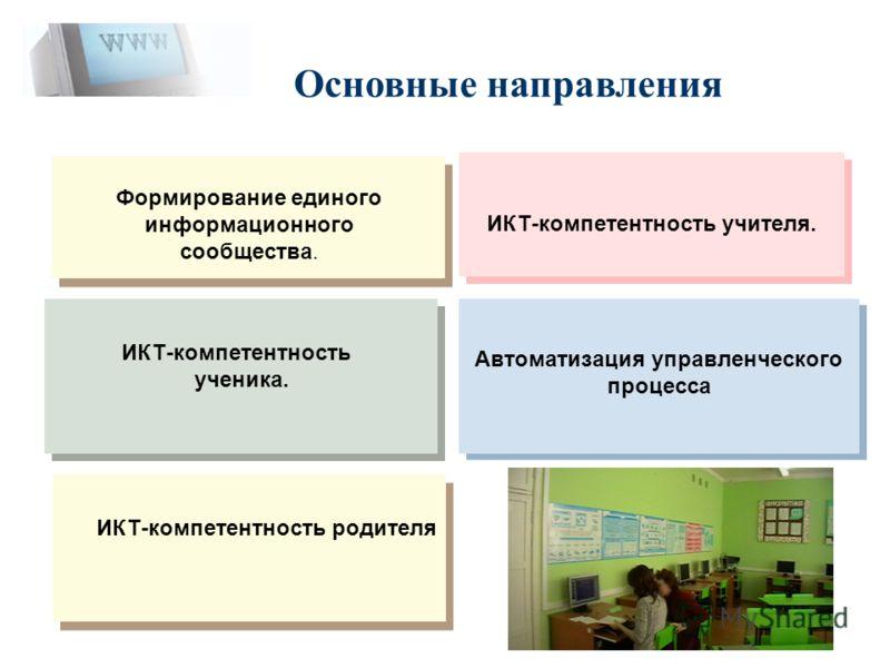 ИКТ-компетентность учителя. Основные направления Формирование единого информационного сообщества. ИКТ-компетентность ученика. Автоматизация управленческого процесса ИКТ-компетентность родителя