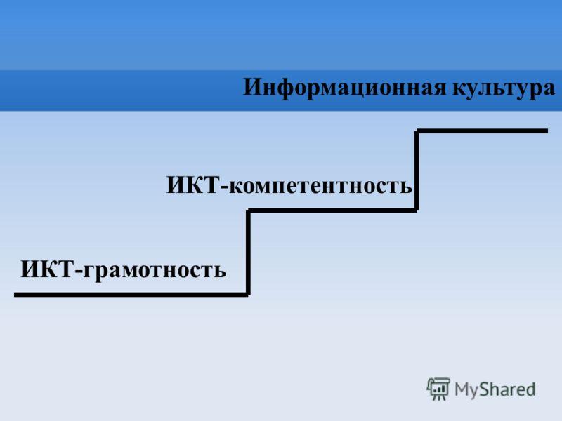 ИКТ-грамотность ИКТ-компетентность Информационная культура