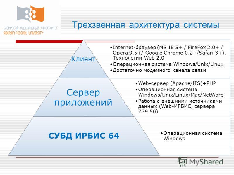 Трехзвенная архитектура системы Internet-браузер (MS IE 5+ / FireFox 2.0+ / Opera 9.5+/ Google Chrome 0.2+/Safari 3+). Технологии Web 2.0 Операционная система Windows/Unix/Linux Достаточно модемного канала связи Клиент Web-сервер (Apache/IIS)+PHP Опе