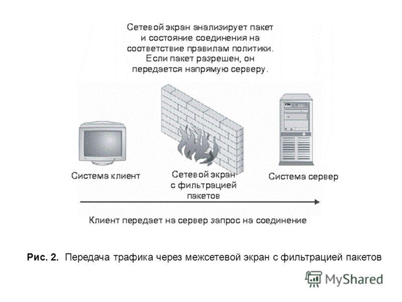 Рис. 2. Передача трафика через межсетевой экран с фильтрацией пакетов
