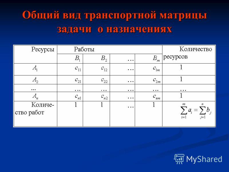 Общий вид транспортной матрицы задачи о назначениях