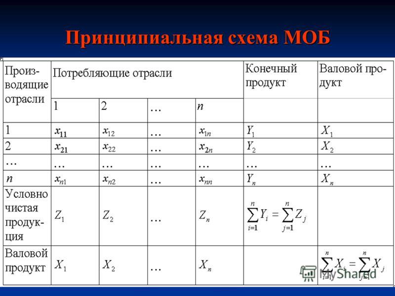 Принципиальная схема МОБ