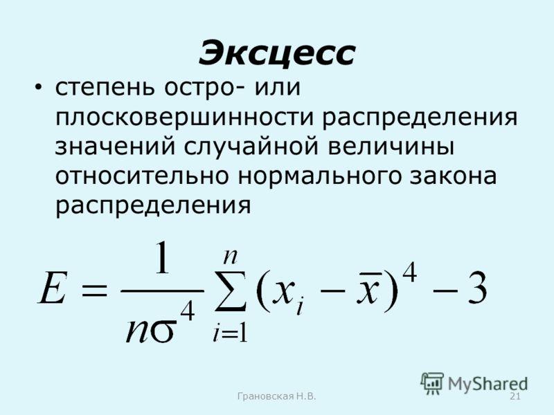 Эксцесс степень остро- или плосковершинности распределения значений случайной величины относительно нормального закона распределения Грановская Н.В.21