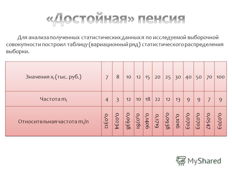 Для анализа полученных статистических данных я по исследуемой выборочной совокупности построил таблицу (вариационный ряд) статистического распределения выборки.