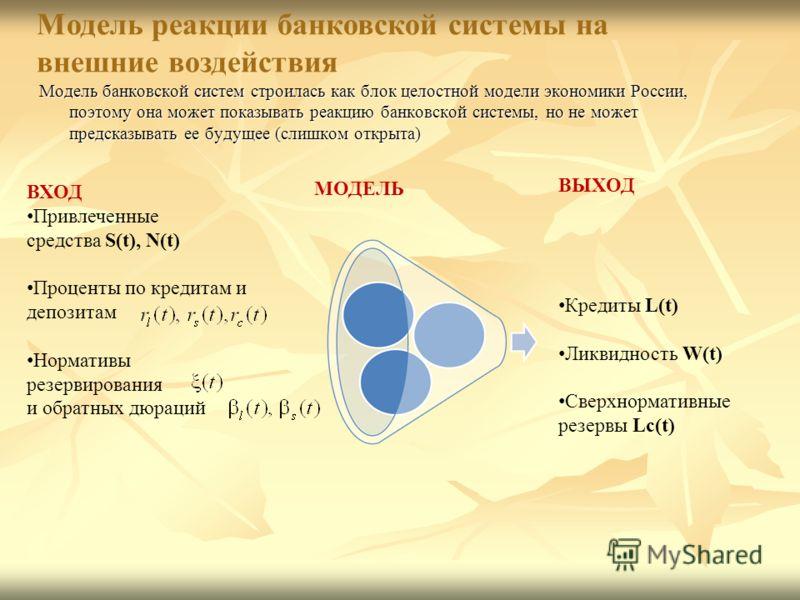 Модель банковской систем строилась как блок целостной модели экономики России, поэтому она может показывать реакцию банковской системы, но не может предсказывать ее будущее (слишком открыта) Модель реакции банковской системы на внешние воздействия ВХ