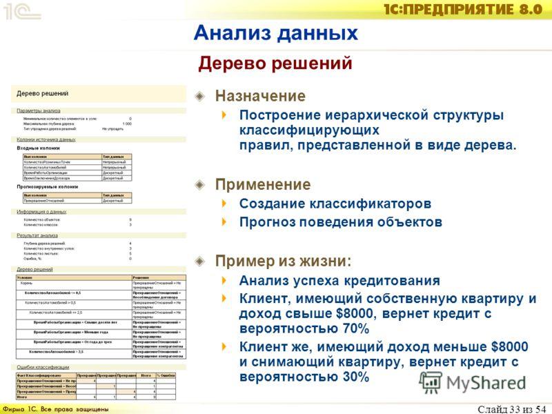 Слайд 33 из 54 Анализ данных Назначение Построение иерархической структуры классифицирующих правил, представленной в виде дерева. Применение Создание классификаторов Прогноз поведения объектов Пример из жизни: Анализ успеха кредитования Клиент, имеющ
