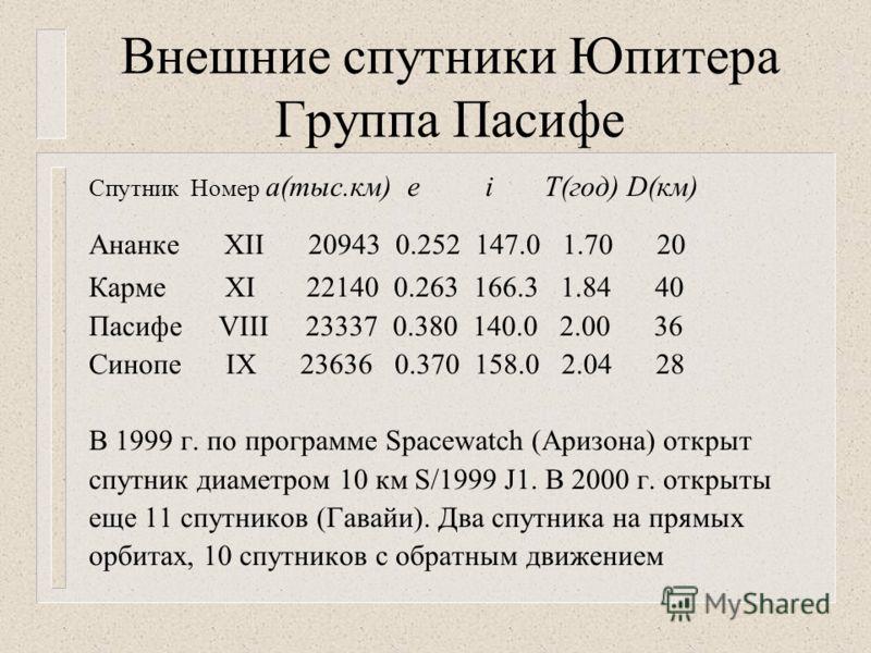 Внешние спутники Юпитера Группа Пасифе Спутник Номер а(тыс.км) е i T(год) D(км) Ананке XII 20943 0.252 147.0 1.70 20 Карме XI 22140 0.263 166.3 1.84 40 Пасифе VIII 23337 0.380 140.0 2.00 36 Синопе IX 23636 0.370 158.0 2.04 28 В 1999 г. по программе S