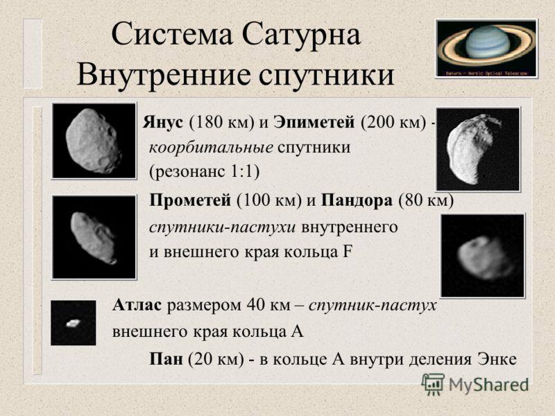 Система Сатурна Внутренние спутники Янус (180 км) и Эпиметей (200 км) - коорбитальные спутники (резонанс 1:1) Прометей (100 км) и Пандора (80 км) спутники-пастухи внутреннего и внешнего края кольца F Атлас размером 40 км – спутник-пастух внешнего кра