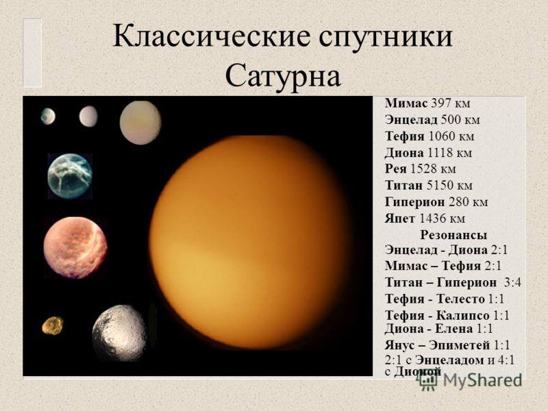 Классические спутники Сатурна Мимас 397 км Энцелад 500 км Тефия 1060 км Диона 1118 км Рея 1528 км Титан 5150 км Гиперион 280 км Япет 1436 км Резонансы Энцелад - Диона 2:1 Мимас – Тефия 2:1 Титан – Гиперион 3:4 Тефия - Телесто 1:1 Тефия - Калипсо 1:1