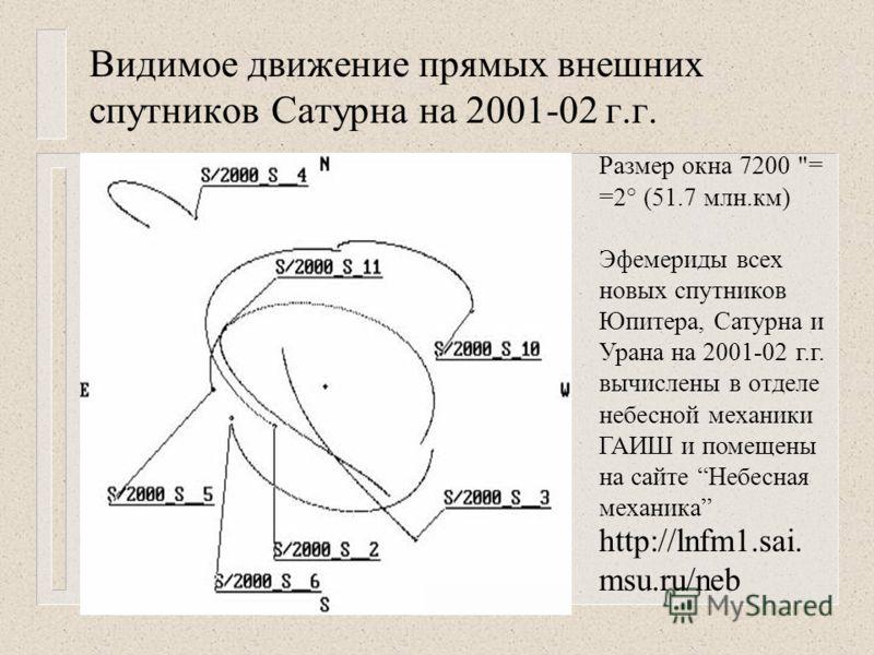 Видимое движение прямых внешних спутников Сатурна на 2001-02 г.г. Размер окна 7200