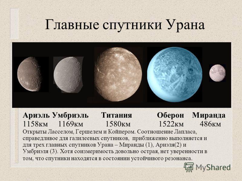 Главные спутники Урана Ариэль Умбриэль Титания Оберон Миранда 1158км 1169км 1580км 1522км 486км Открыты Ласселом, Гершелем и Койпером. Соотношение Лапласа, справедливое для галилеевых спутников, приближенно выполняется и для трех главных спутников Ур