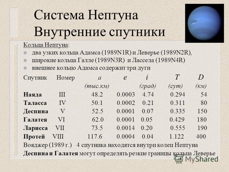 Система Нептуна Внутренние спутники Кольца Нептуна: n два узких кольца Адамса (1989N1R) и Леверье (1989N2R), n широкие кольца Галле (1989N3R) и Лассела (1989N4R) n внешнее кольцо Адамса содержит три дуги Спутник Номер а е i T D (тыс.км) (град) (сут)