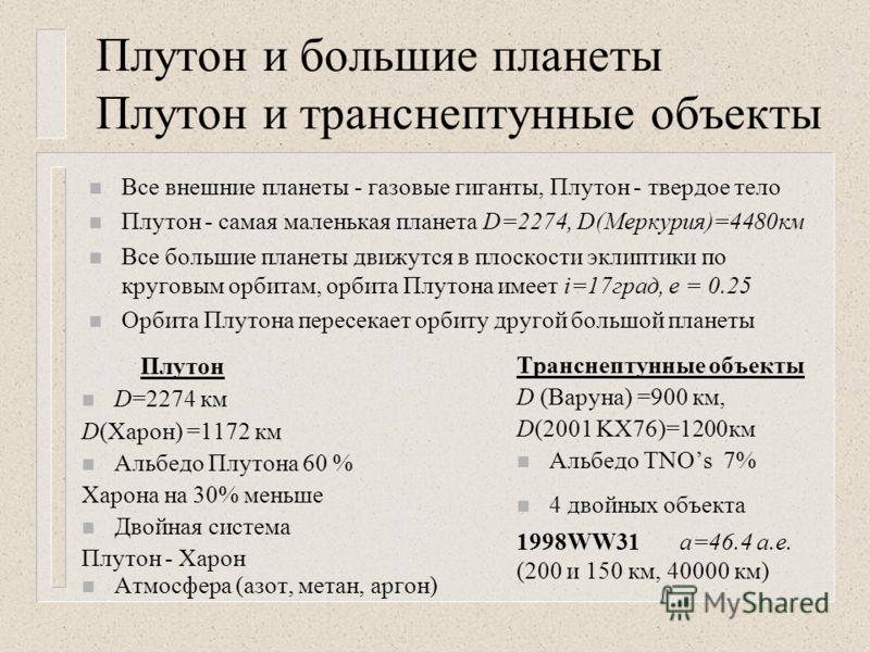 Плутон и большие планеты Плутон и транснептунные объекты Плутон n D=2274 км D(Харон) =1172 км n Альбедо Плутона 60 % Харона на 30% меньше n Двойная система Плутон - Харон n Атмосфера (азот, метан, аргон) Транснептунные объекты D (Варуна) =900 км, D(2