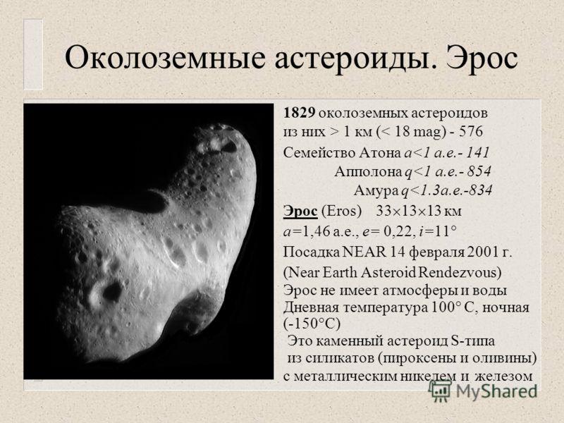 Околоземные астероиды. Эрос 1829 околоземных астероидов из них > 1 км (< 18 mag) - 576 Семейство Атона а