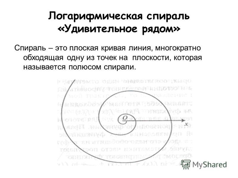Логарифмическая спираль «Удивительное рядом» Спираль – это плоская кривая линия, многократно обходящая одну из точек на плоскости, которая называется полюсом спирали.