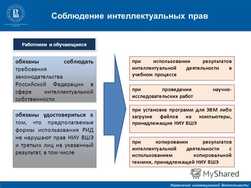 Соблюдение интеллектуальных прав Управление инновационной деятельности Работники и обучающиеся обязаны соблюдать требования законодательства Российской Федерации в сфере интеллектуальной собственности обязаны удостовериться в том, что предполагаемые