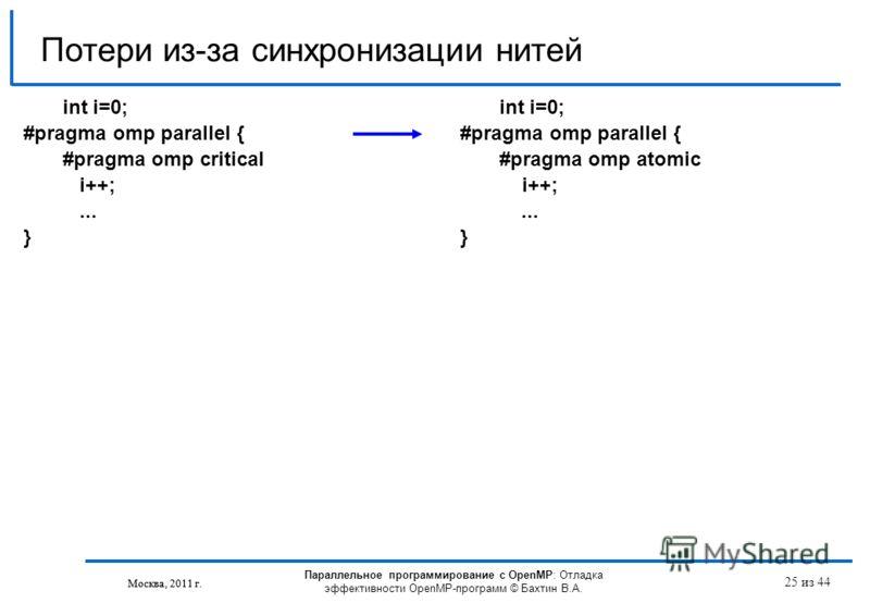 Параллельное программирование с OpenMP: Отладка эффективности OpenMP-программ © Бахтин В.А. Москва, 2011 г. 25 из 44 Потери из-за синхронизации нитей Москва, 2011 г. int i=0; #pragma omp parallel { #pragma omp critical i++;... } int i=0; #pragma omp