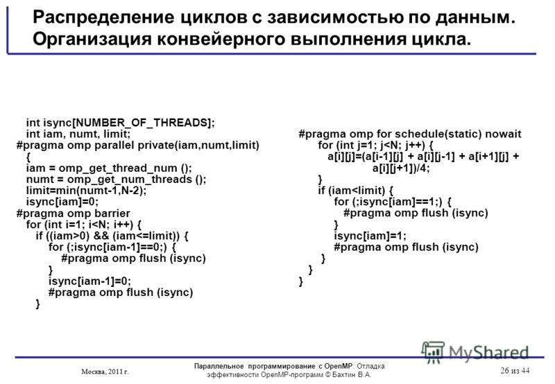 Параллельное программирование с OpenMP: Отладка эффективности OpenMP-программ © Бахтин В.А. Москва, 2011 г. 26 из 44 Распределение циклов с зависимостью по данным. Организация конвейерного выполнения цикла. int isync[NUMBER_OF_THREADS]; int iam, numt