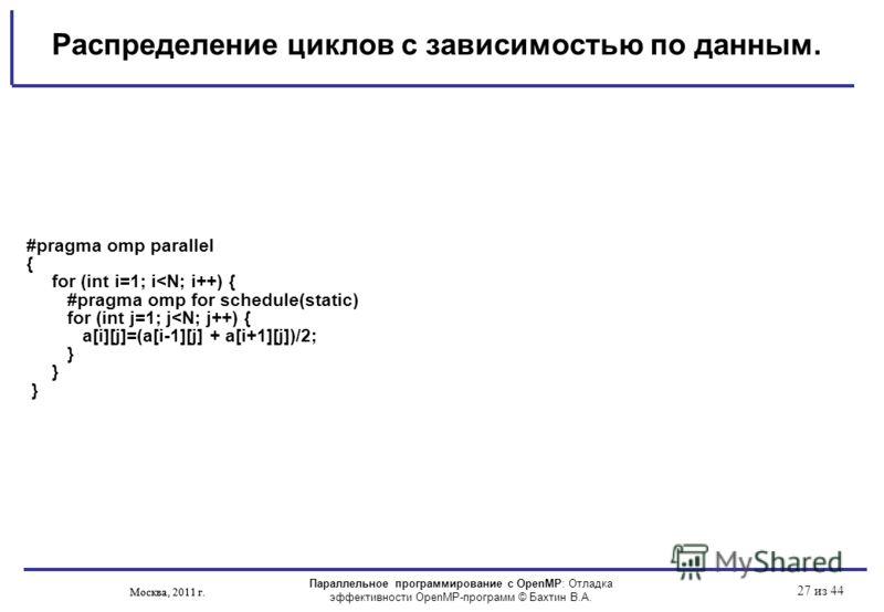 Параллельное программирование с OpenMP: Отладка эффективности OpenMP-программ © Бахтин В.А. Москва, 2011 г. 27 из 44 Распределение циклов с зависимостью по данным. #pragma omp parallel { for (int i=1; i
