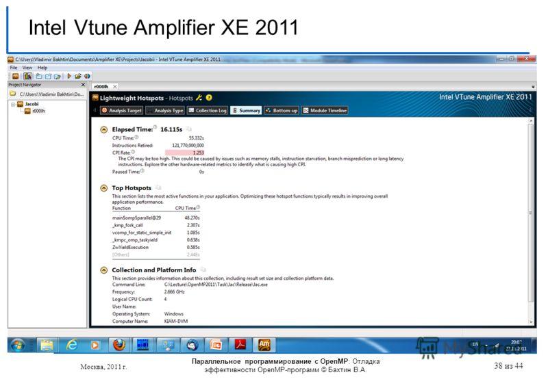 Параллельное программирование с OpenMP: Отладка эффективности OpenMP-программ © Бахтин В.А. Москва, 2011 г. 38 из 44 Intel Vtune Amplifier XE 2011