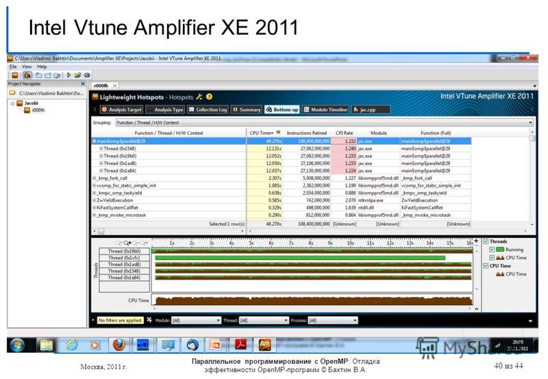 Параллельное программирование с OpenMP: Отладка эффективности OpenMP-программ © Бахтин В.А. Москва, 2011 г. 40 из 44 Intel Vtune Amplifier XE 2011