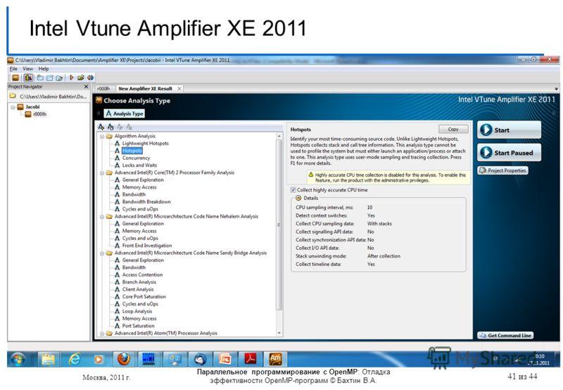 Параллельное программирование с OpenMP: Отладка эффективности OpenMP-программ © Бахтин В.А. Москва, 2011 г. 41 из 44 Intel Vtune Amplifier XE 2011