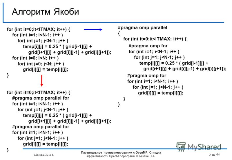 Параллельное программирование с OpenMP: Отладка эффективности OpenMP-программ © Бахтин В.А. Москва, 2011 г. 5 из 44 Алгоритм Якоби for (int it=0;it