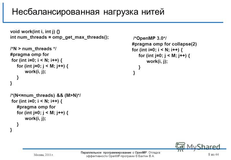 Параллельное программирование с OpenMP: Отладка эффективности OpenMP-программ © Бахтин В.А. Москва, 2011 г. 8 из 44 Несбалансированная нагрузка нитей void work(int i, int j) {} int num_threads = omp_get_max_threads(); /*N > num_threads */ #pragma omp