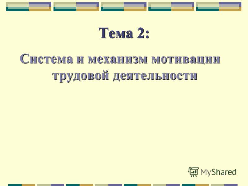 21 Тема 2: Система и механизм мотивации трудовой деятельности