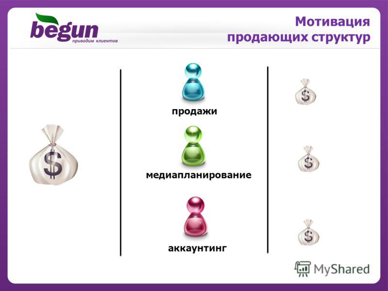 Мотивация продающих структур продажи медиапланирование аккаунтинг