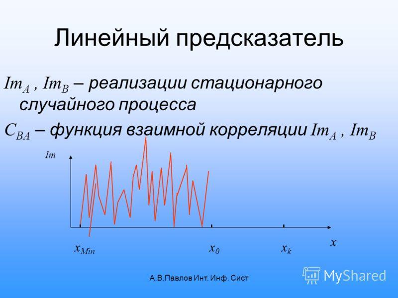 А.В.Павлов Инт. Инф. Сист Линейный предсказатель Im A, Im B – реализации стационарного случайного процесса С BA – функция взаимной корреляции Im A, Im B Im x x0x0 x Min xkxk