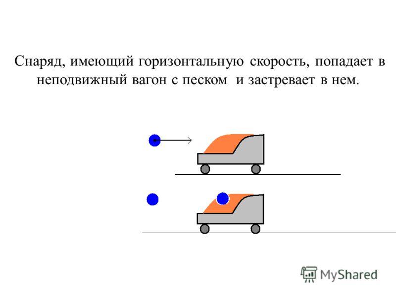 Снаряд, имеющий горизонтальную скорость, попадает в неподвижный вагон с песком и застревает в нем.