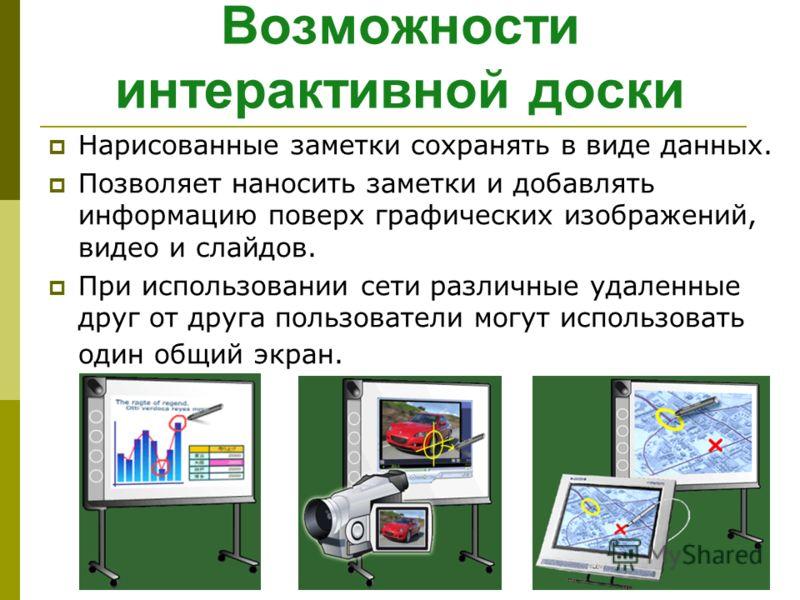 Возможности интерактивной доски Нарисованные заметки сохранять в виде данных. Позволяет наносить заметки и добавлять информацию поверх графических изображений, видео и слайдов. При использовании сети различные удаленные друг от друга пользователи мог