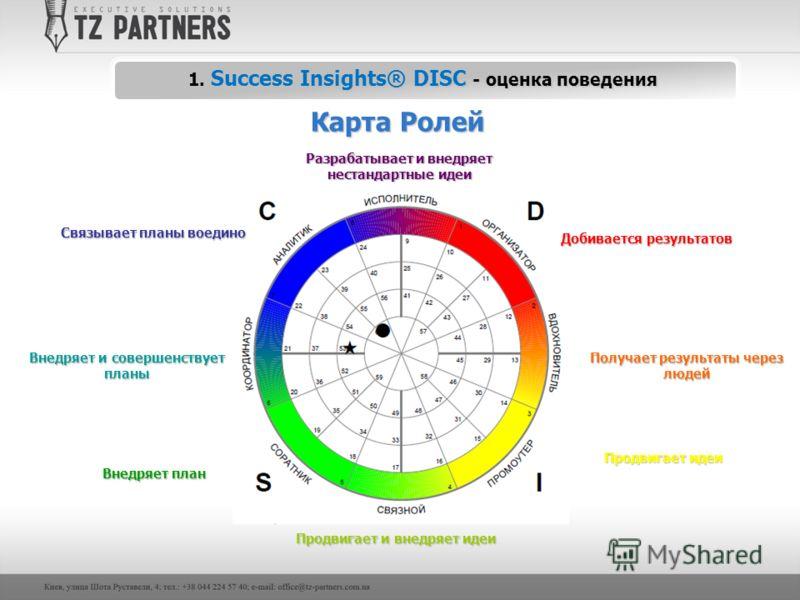 Карта Ролей Внедряет и совершенствует планы Получает результаты через людей Продвигает идеи Продвигает и внедряет идеи Внедряет план Добивается результатов Разрабатывает и внедряет нестандартные идеи Связывает планы воедино 1. Success Insights® DISC