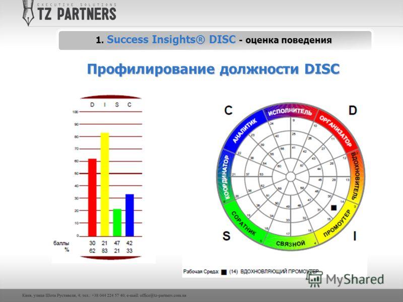 Профилирование должности DISC 1. Success Insights® DISC - оценка поведения