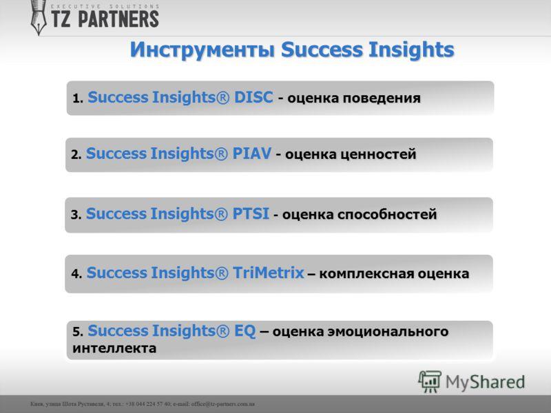 Инструменты Success Insights 1. Success Insights® DISC - оценка поведения 2. Success Insights® PIAV - оценка ценностей 3. Success Insights® PTSI - оценка способностей 5. Success Insights® EQ – оценка эмоционального интеллекта 4. Success Insights® Tri