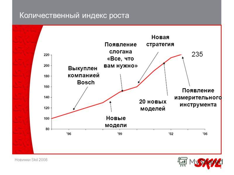 Новинки Skil 2008 Количественный индекс роста Выкуплен компанией Bosch Новые модели Появление слогана «Все, что вам нужно» Новая стратегия 20 новых моделей Появление измерительного инструмента
