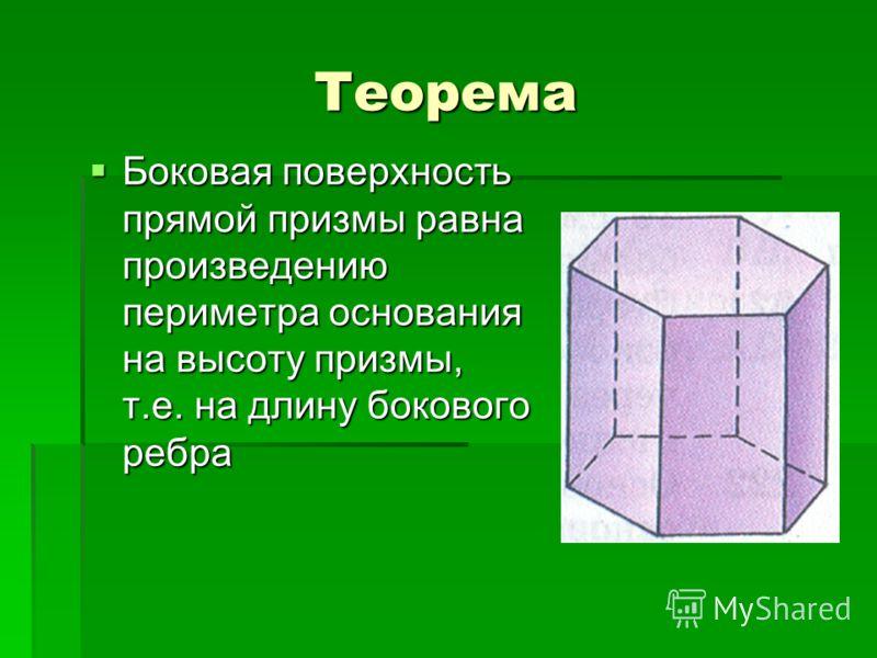Теорема Боковая поверхность прямой призмы равна произведению периметра основания на высоту призмы, т.е. на длину бокового ребра Боковая поверхность прямой призмы равна произведению периметра основания на высоту призмы, т.е. на длину бокового ребра