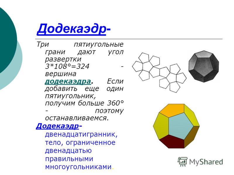 Куб или правильный гексаэдр Теперь перейдем к квадратным граням. Развертка из трех квадратных граней имеет угол 3x90°=270° - получается вершина куба, который также называют гексаэдром. Добавление еще одного квадрата увеличит угол до 360° - этой разве