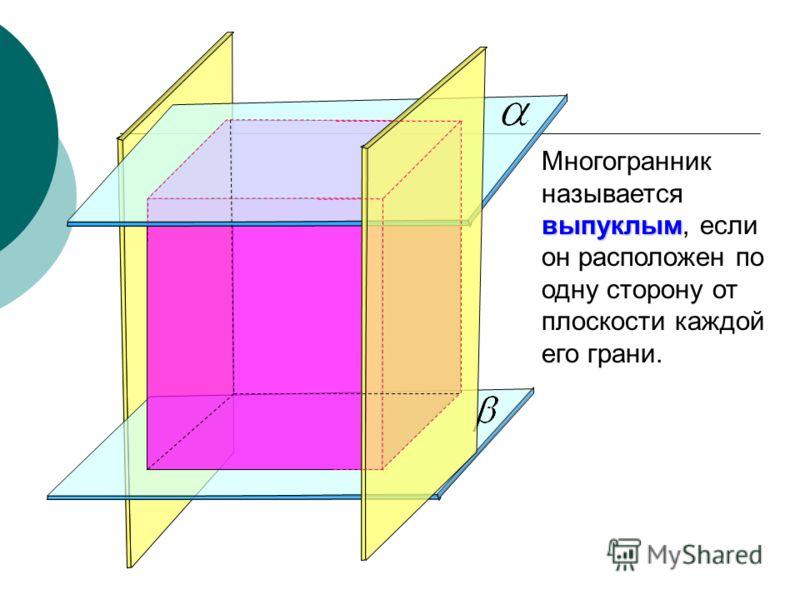 Многогранники выпуклые невыпуклые Тела Архимеда Тела Платона Тела Кеплера- Пуансо