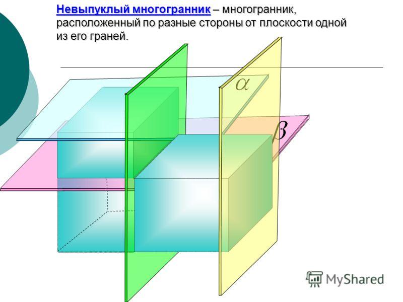 выпуклым Многогранник называется выпуклым, если он расположен по одну сторону от плоскости каждой его грани.