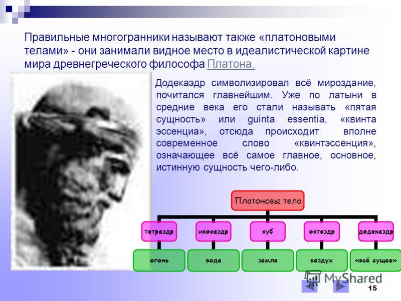 14 Немного истории Все типы правильных многогранников были известны в Древней Греции – именно им посвящена завершающая, XIII книга «Начал» Евклида.Евклида.