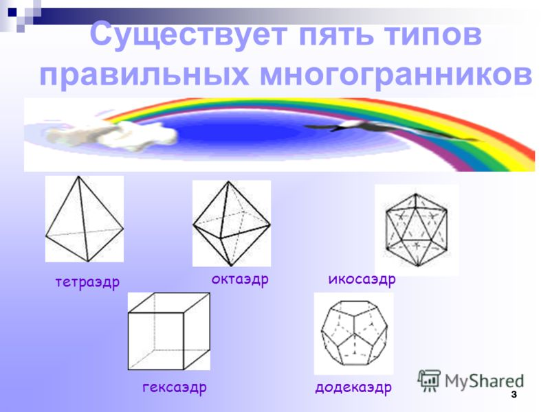 2 Цели и задачи : Дать понятие правильных многогранников ( на основе определения многогранников). Доказать почему существует только 5 типов правильных многогранников. Рассмотреть свойства правильных многогранников. Познакомить с историческими фактами