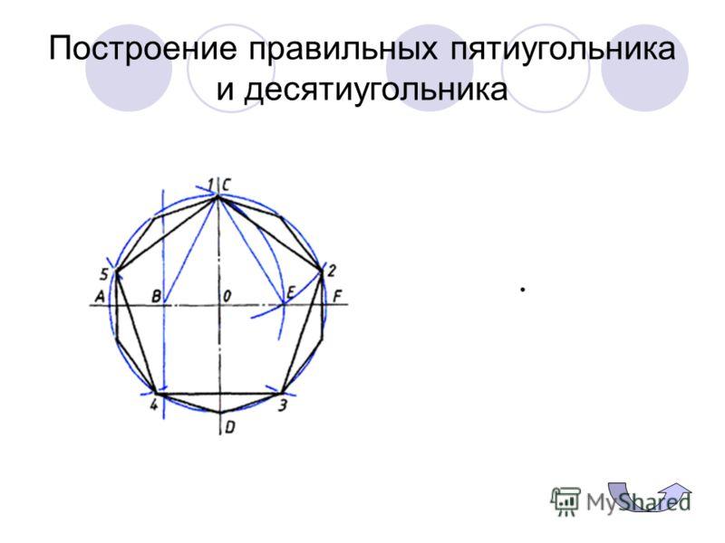 Построение правильных пятиугольника и десятиугольника