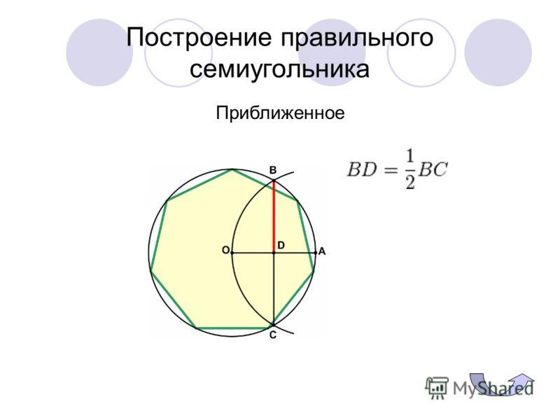 Построение правильного семиугольника Приближенное