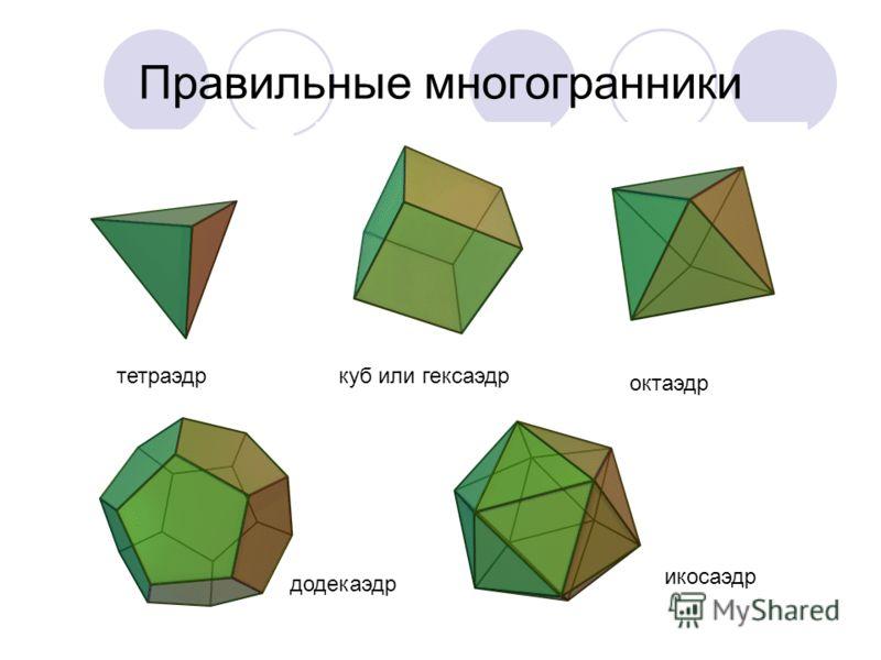 Правильные многогранники тетраэдркуб или гексаэдр октаэдр додекаэдр икосаэдр
